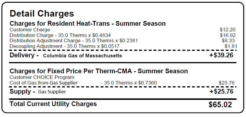 Screenshot of all charges listed on the Massachusetts utility bill